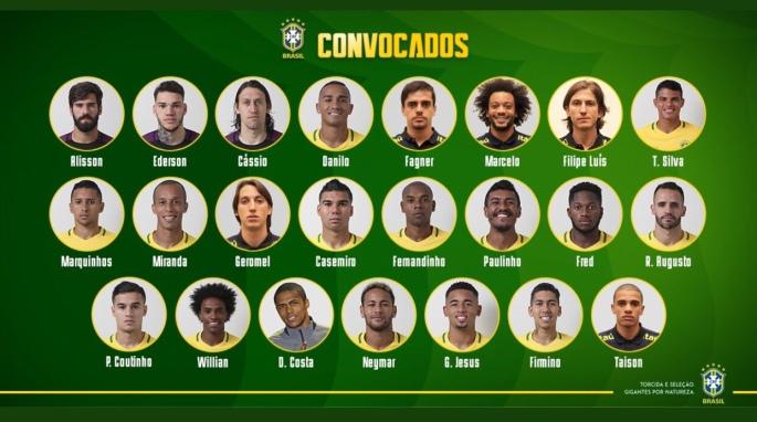 6550c754352e2 Vem ver os 23 jogadores da seleção brasileira na Copa do Mundo 2018 ...